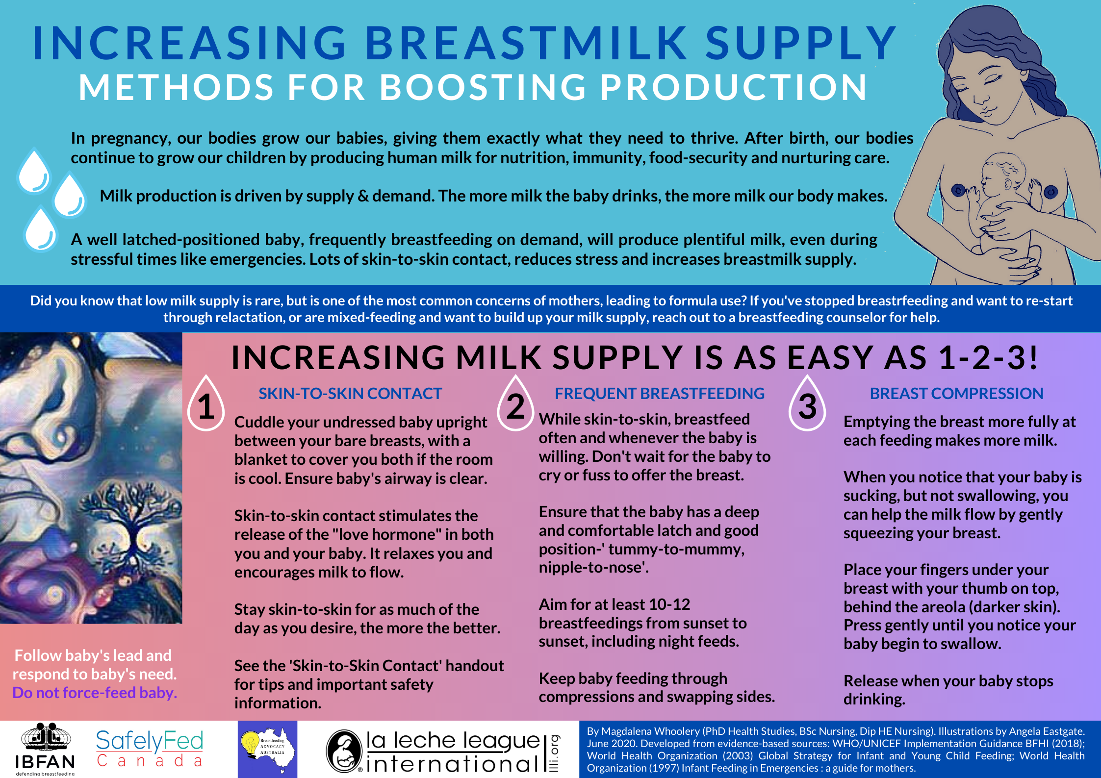 poster detailing steps to increase milk supply
