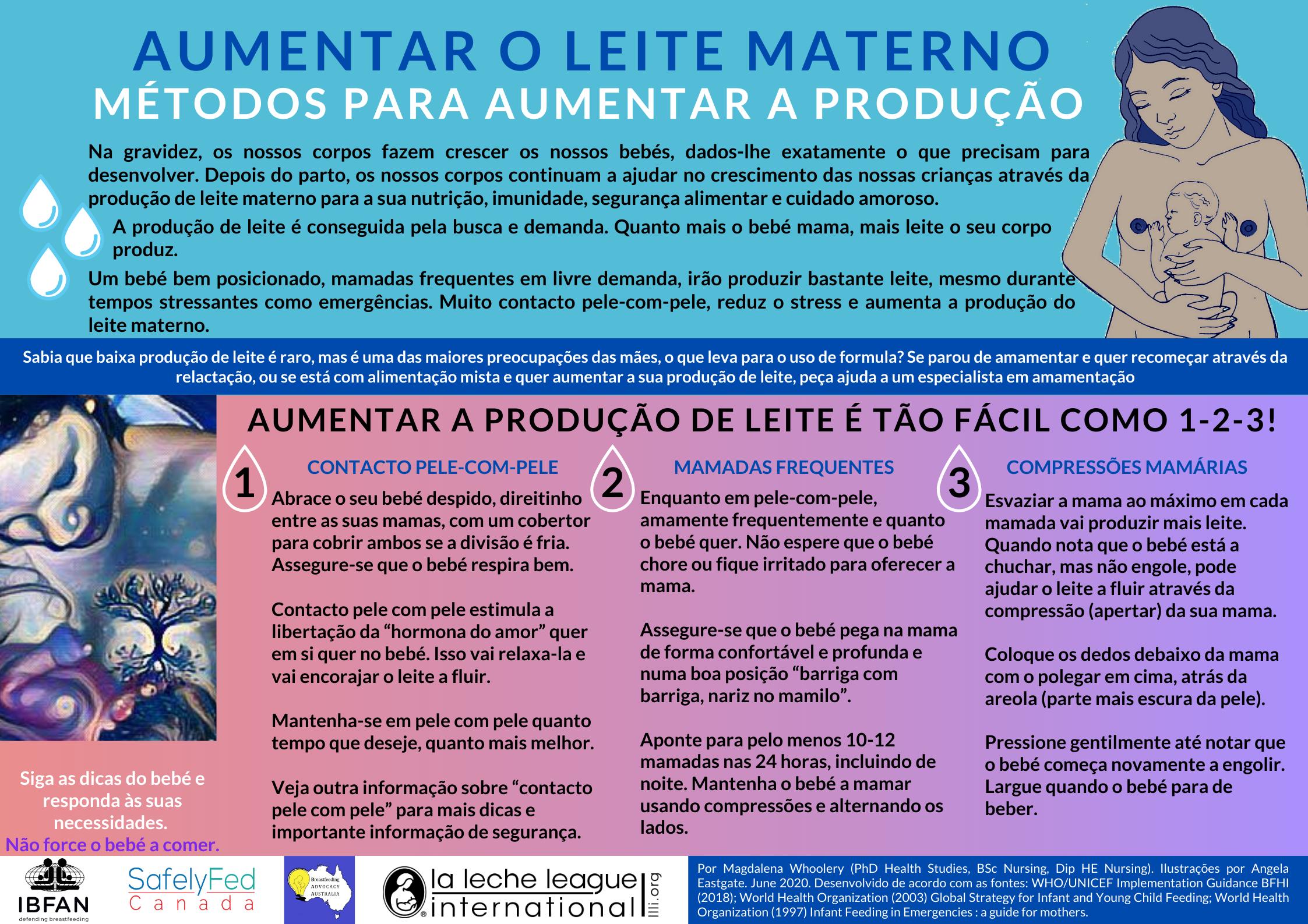 Aumentar o LEite materno, Métodos para aumentar a produção